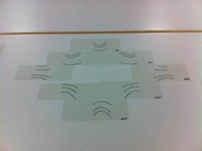 schematische darstellung der zusammenhänge zwischen den auf dem fotozylinder entstehenden verkrümmungslinien und eingestelltem blickwinkel der kamera, mathematisch handelt es sich um kegelschnitte.