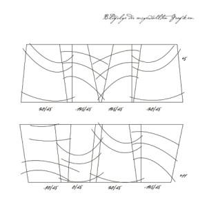 die beiden, der camera_obscura_edekaeder zugrundeliegenden grafischen kompositionen. die linien bestimmen dynamik und spannung der bilder, die notwendigen winkelzusammenhänge ergeben in flächen zurückübersetzt die außenform des edekaeders.